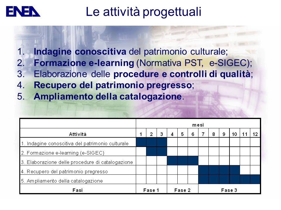 Le attività progettuali 1. Indagine conoscitiva del patrimonio culturale; 2. Formazione e-learning (Normativa PST, e-SIGEC); 3. Elaborazione delle pro