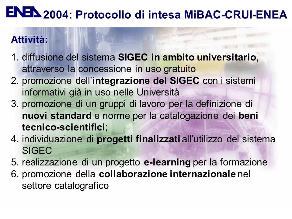 2004: Protocollo di intesa MiBAC-CRUI-ENEA Attività: 1.diffusione del sistema SIGEC in ambito universitario, attraverso la concessione in uso gratuito