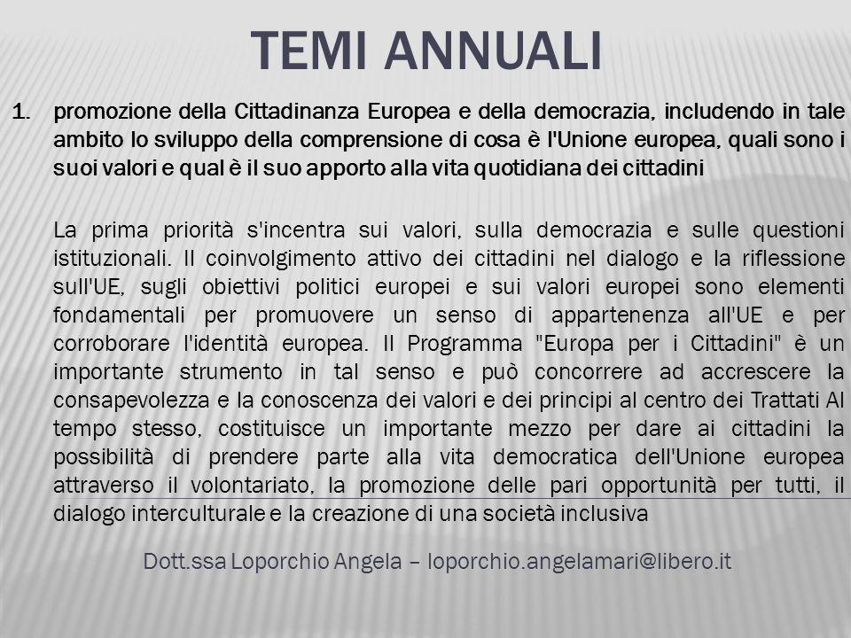TEMI ANNUALI Dott.ssa Loporchio Angela – loporchio.angelamari@libero.it 1.promozione della Cittadinanza Europea e della democrazia, includendo in tale