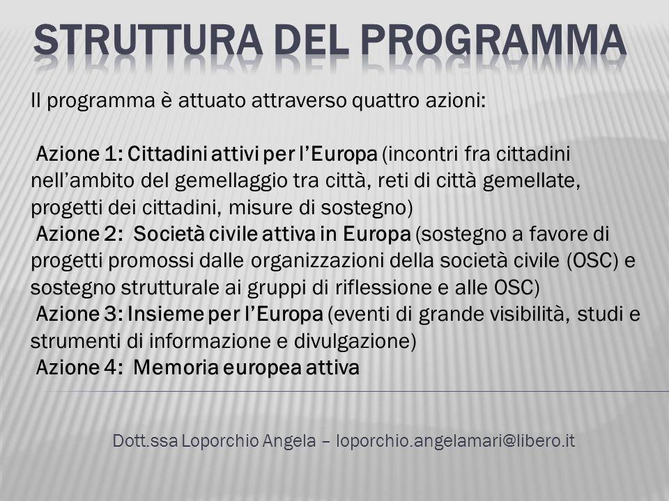 Dott.ssa Loporchio Angela – loporchio.angelamari@libero.it Il programma è attuato attraverso quattro azioni: Azione 1: Cittadini attivi per lEuropa (i