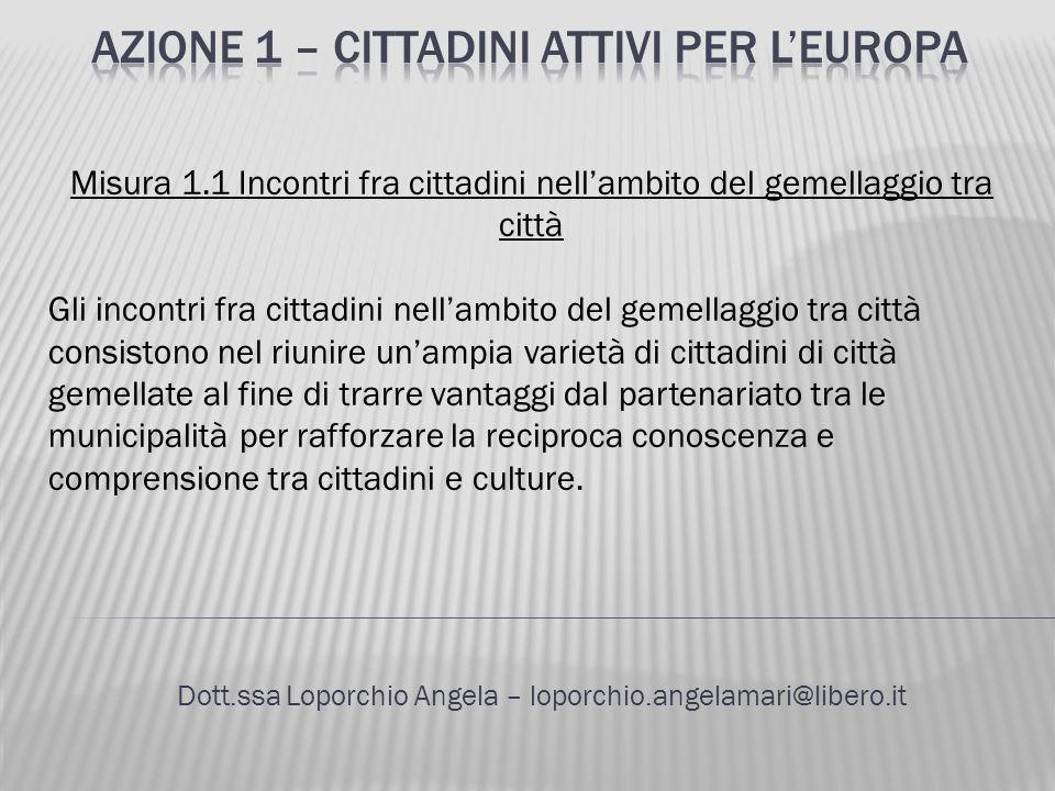 Dott.ssa Loporchio Angela – loporchio.angelamari@libero.it Misura 1.1 Incontri fra cittadini nellambito del gemellaggio tra città Gli incontri fra cit