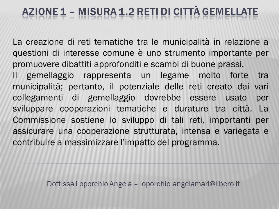Dott.ssa Loporchio Angela – loporchio.angelamari@libero.it La creazione di reti tematiche tra le municipalità in relazione a questioni di interesse co
