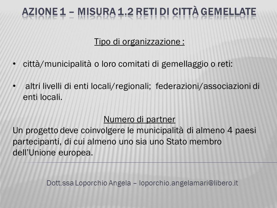 Dott.ssa Loporchio Angela – loporchio.angelamari@libero.it Tipo di organizzazione : città/municipalità o loro comitati di gemellaggio o reti: altri li