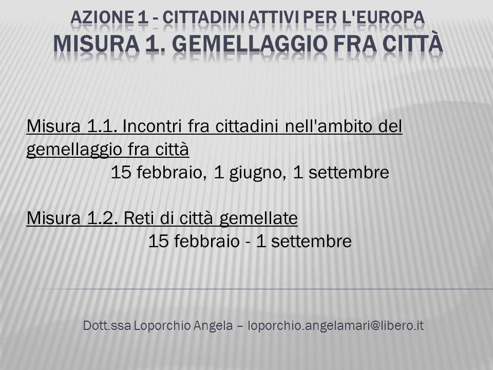 Misura 1.1. Incontri fra cittadini nell'ambito del gemellaggio fra città 15 febbraio, 1 giugno, 1 settembre Misura 1.2. Reti di città gemellate 15 feb
