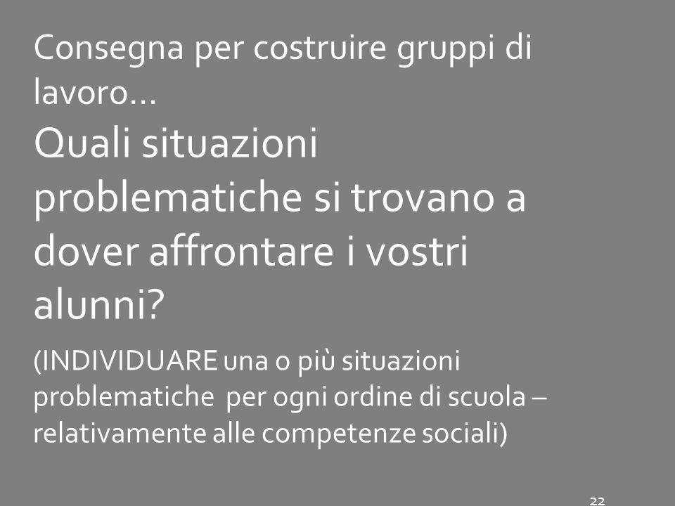 OGNI GRUPPO DI LAVORO DOVRA: - INDIVIDUARE LA SITUAZIONE PROBLEMATICA (sul contesto sociale/ di gruppo) - INDIVIDUARE IL PROFILO DELLALUNNO COMPETENTE PER RISOLVERE QUESTA SITUAZIONE (si veda slide Sara, Iris, Luca) eventualmente prevedere più profili per fasce di età diverse - DIVIDERE IL PROFILO DELLALUNNO COMPETENTE in Conoscenze, Capacità, Abilità - PROGETTARE MOMENTI FORMATIVI PER FORNIRE TALI RISORSE E LA LORO MOBILITAZIONE (APPRENDIMENTO ESPERIENZIALE) - COSTRUIRE UN SISTEMA DI INDICATORI PER VALUTARE I PROFILI - EVENTUALMENTE PROGETTARE UNA PROVA DI VALUTAZIONE PER VALUTARE IL RAGGIUNGIMENTO DELLA COMPETENZA 23 DURANTE QUESTO PERCORSO FORMATIVO…