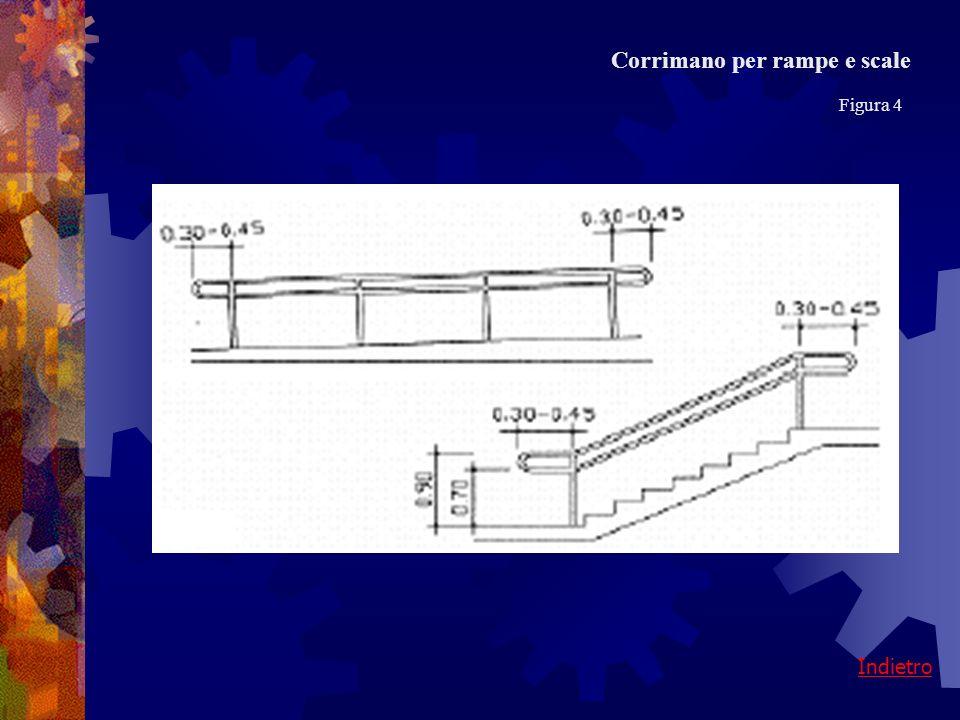 Indietro Corrimano per rampe e scale Figura 4