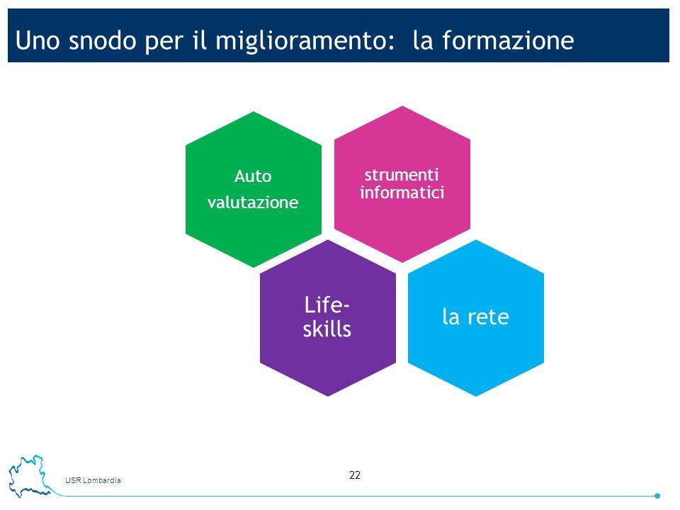 USR Lombardia 22 Uno snodo per il miglioramento: la formazione strumenti informatici Auto valutazione Life- skills la rete