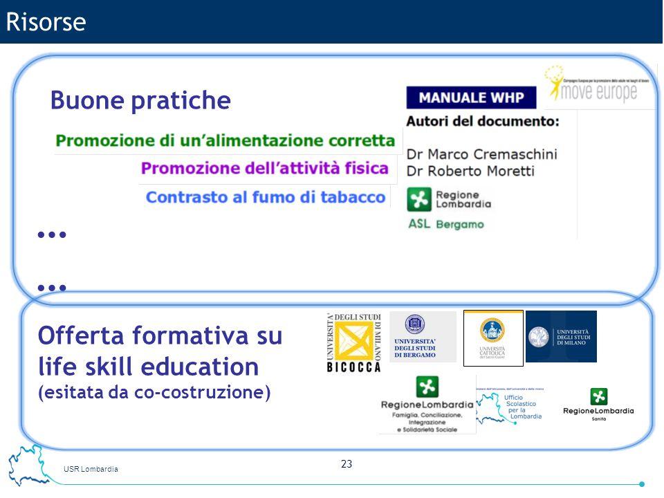 USR Lombardia 23 Risorse ………… Offerta formativa su life skill education (esitata da co-costruzione) Buone pratiche