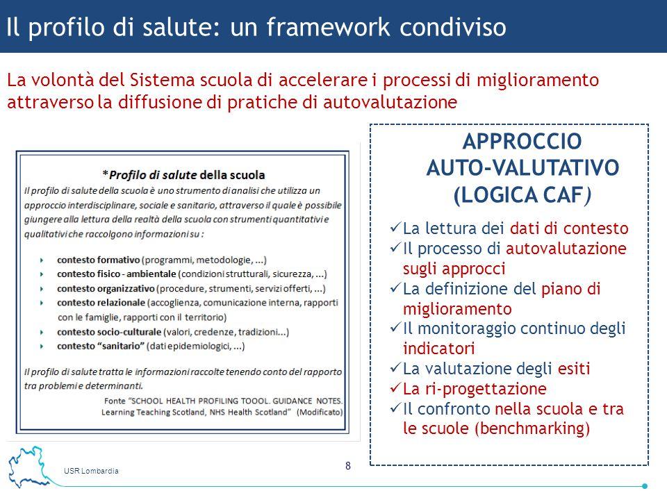 USR Lombardia 8 APPROCCIO AUTO-VALUTATIVO (LOGICA CAF) La lettura dei dati di contesto Il processo di autovalutazione sugli approcci La definizione de