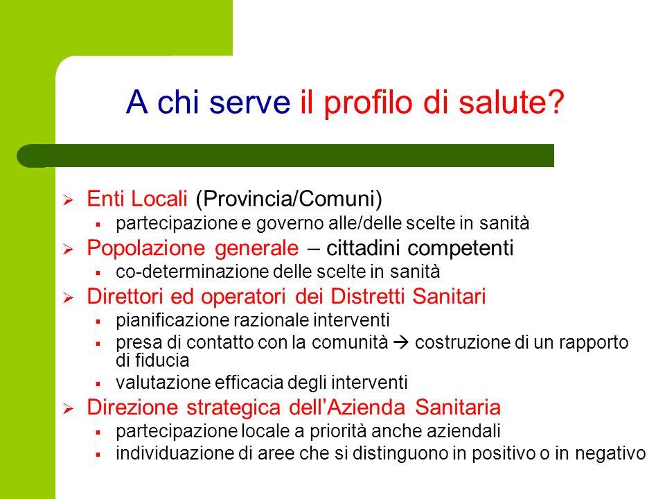 A chi serve il profilo di salute? Enti Locali (Provincia/Comuni) partecipazione e governo alle/delle scelte in sanità Popolazione generale – cittadini