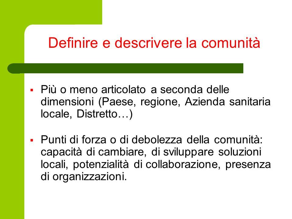 Definire e descrivere la comunità Più o meno articolato a seconda delle dimensioni (Paese, regione, Azienda sanitaria locale, Distretto…) Punti di for