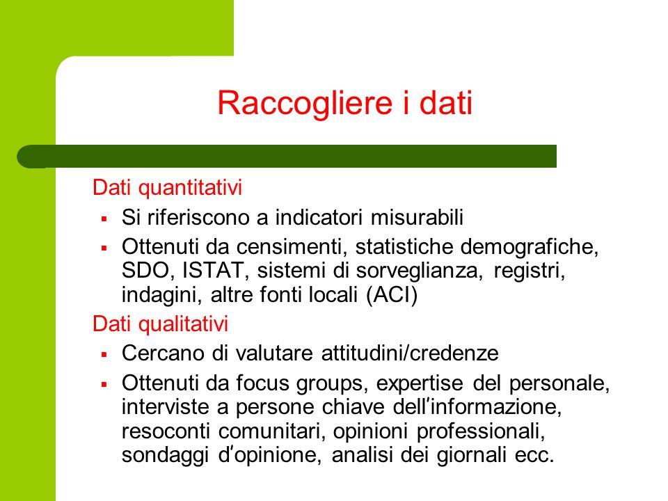 Raccogliere i dati Dati quantitativi Si riferiscono a indicatori misurabili Ottenuti da censimenti, statistiche demografiche, SDO, ISTAT, sistemi di s