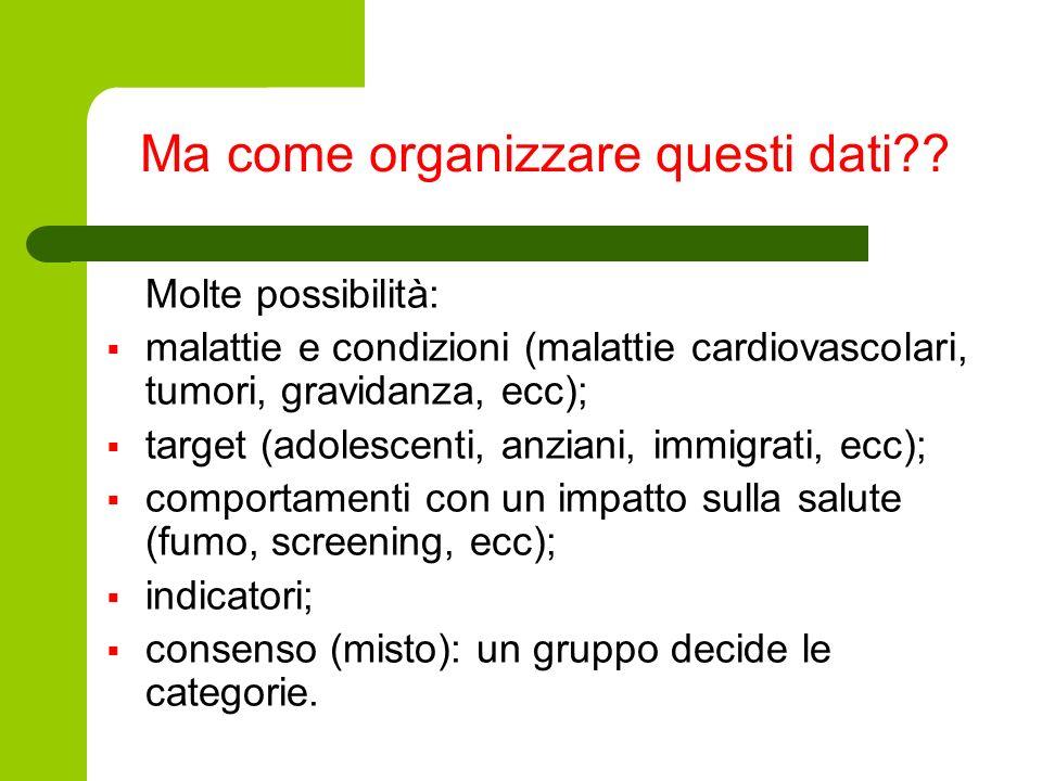 Ma come organizzare questi dati?? Molte possibilità: malattie e condizioni (malattie cardiovascolari, tumori, gravidanza, ecc); target (adolescenti, a