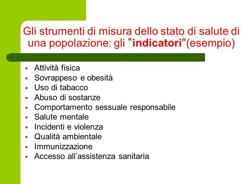 Gli strumenti di misura dello stato di salute di una popolazione: gli indicatori (esempio) Attività fisica Sovrappeso e obesità Uso di tabacco Abuso d