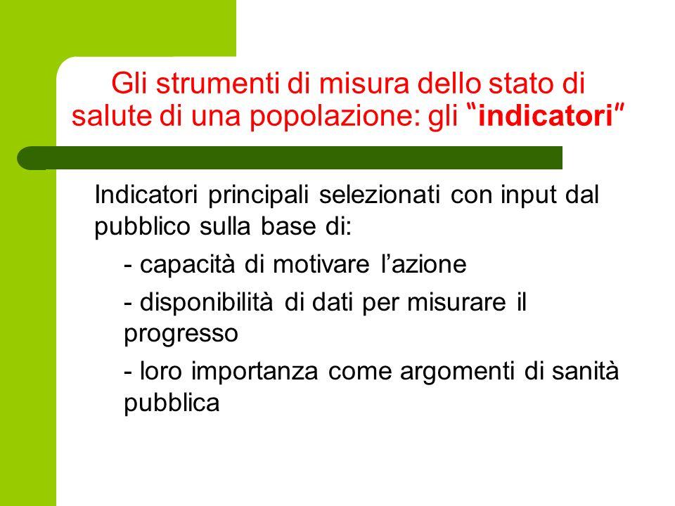 Gli strumenti di misura dello stato di salute di una popolazione: gli indicatori Indicatori principali selezionati con input dal pubblico sulla base d