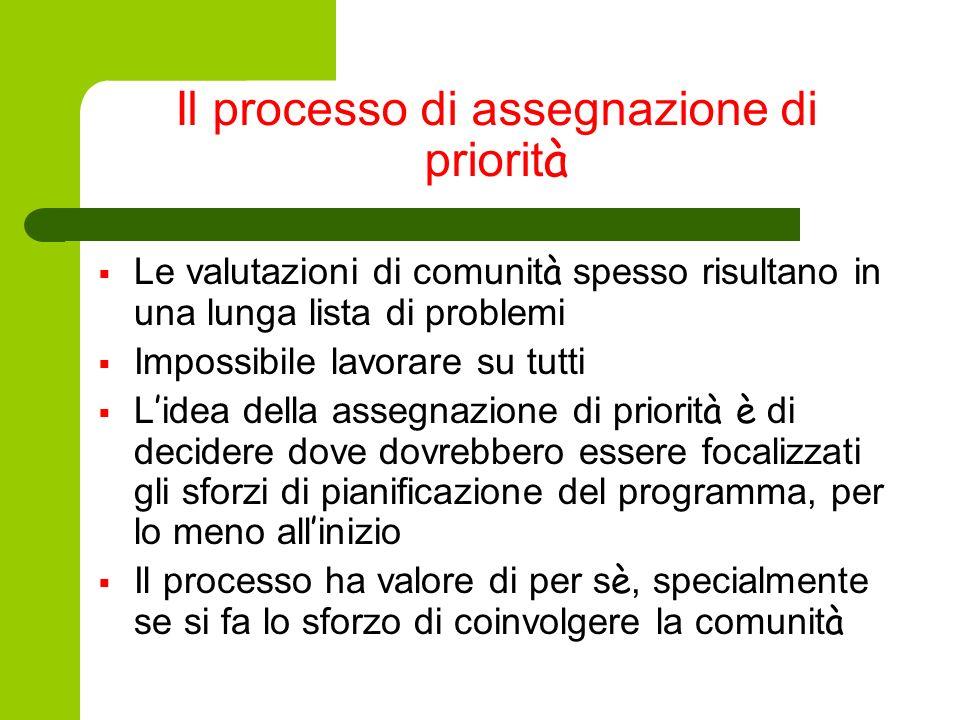 Il processo di assegnazione di priorit à Le valutazioni di comunit à spesso risultano in una lunga lista di problemi Impossibile lavorare su tutti L i