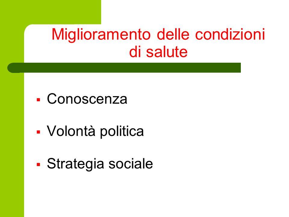 Miglioramento delle condizioni di salute Conoscenza Volontà politica Strategia sociale