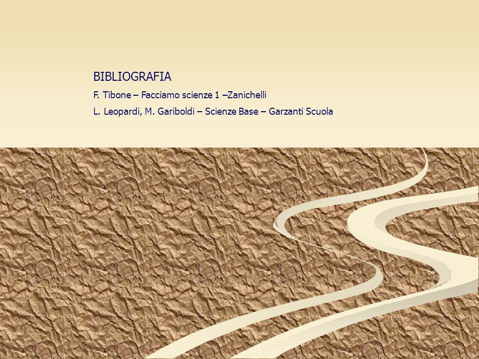 BIBLIOGRAFIA F. Tibone – Facciamo scienze 1 –Zanichelli L. Leopardi, M. Gariboldi – Scienze Base – Garzanti Scuola