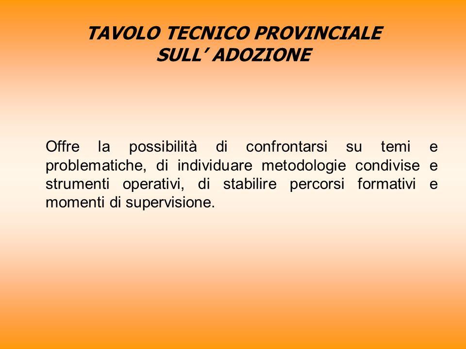 TAVOLO TECNICO PROVINCIALE SULL ADOZIONE Offre la possibilità di confrontarsi su temi e problematiche, di individuare metodologie condivise e strumenti operativi, di stabilire percorsi formativi e momenti di supervisione.