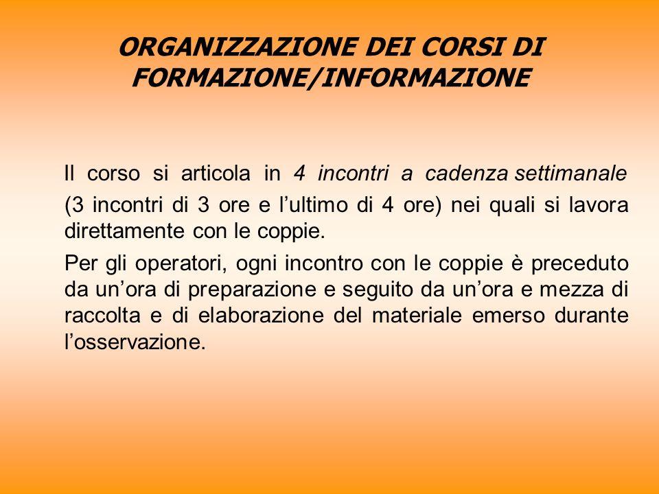 ORGANIZZAZIONE DEI CORSI DI FORMAZIONE/INFORMAZIONE Il corso si articola in 4 incontri a cadenza settimanale (3 incontri di 3 ore e lultimo di 4 ore)