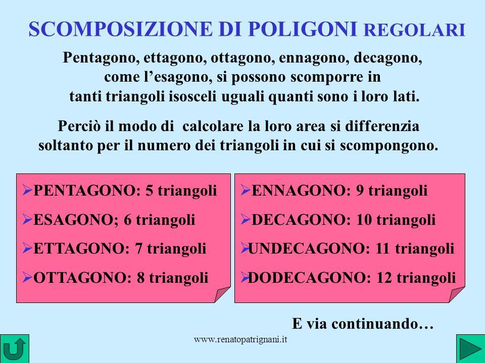SCOMPOSIZIONE DI POLIGONI REGOLARI Pentagono, ettagono, ottagono, ennagono, decagono, come lesagono, si possono scomporre in tanti triangoli isosceli