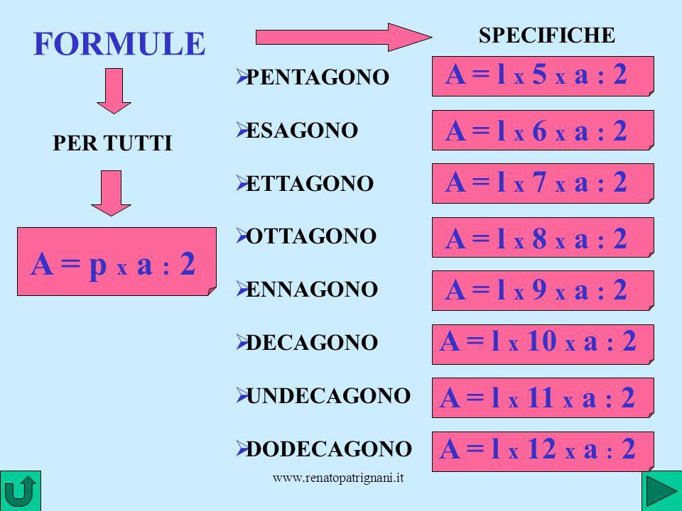 www.renatopatrignani.it FORMULE PENTAGONO ESAGONO ETTAGONO OTTAGONO ENNAGONO DECAGONO UNDECAGONO DODECAGONO A = p x a : 2 A = l x 5 x a : 2 A = l x 6