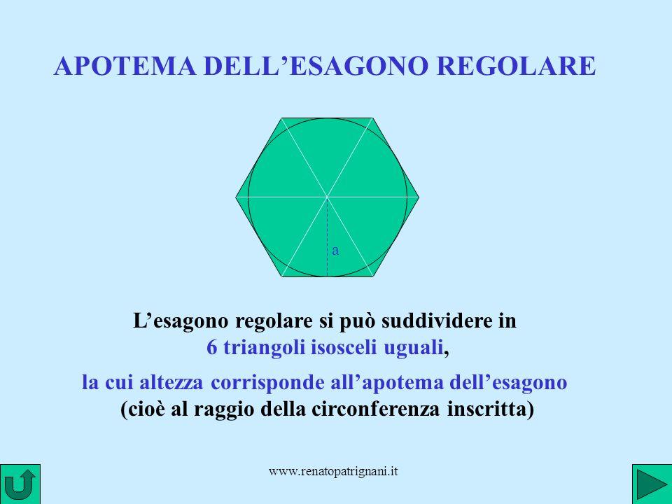 www.renatopatrignani.it RAPPORTO FRA APOTEMA E LATO l = 3,464 cm a= 3 cm In ogni esagono cè sempre lo stesso rapporto fra apotema e lato a : l = 0,866 Per questo motivo 0,866 è il numero fisso dellesagono In questo esagono, a = 3 cm Perciò: a = l x 0,866 l = a : 0,866 quindi: l = 3 : 0,866 = 3,464 Se si conosce il lato, si può calcolare lapotema: Se si conosce lapotema, si può calcolare il lato: lato apotema X 0,866 : 0,866
