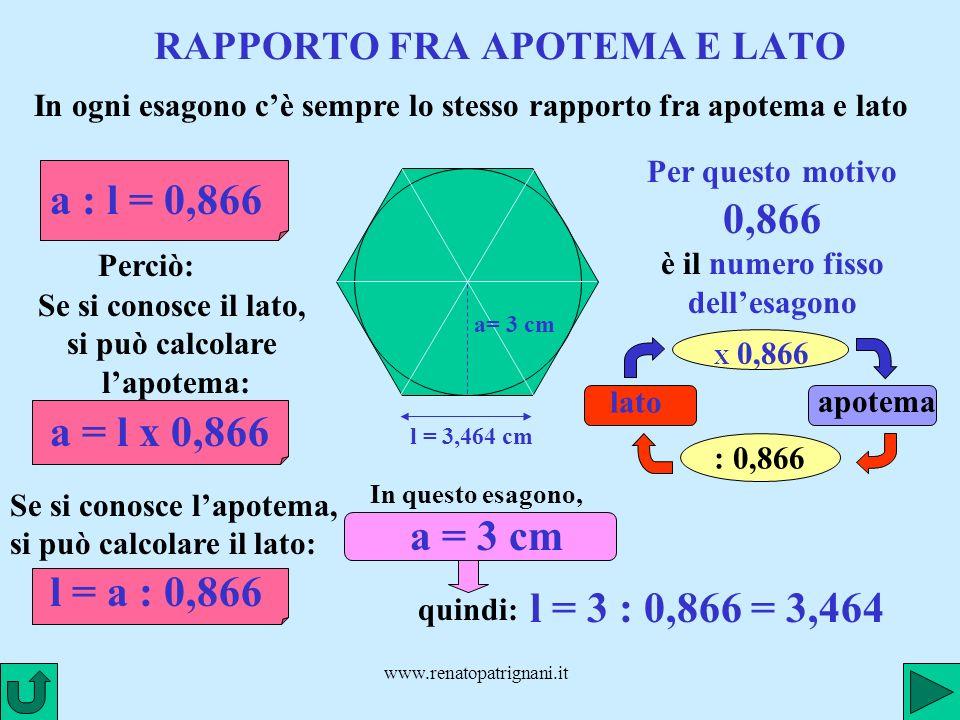 www.renatopatrignani.it RAPPORTO FRA APOTEMA E LATO l = 3,464 cm a= 3 cm In ogni esagono cè sempre lo stesso rapporto fra apotema e lato a : l = 0,866
