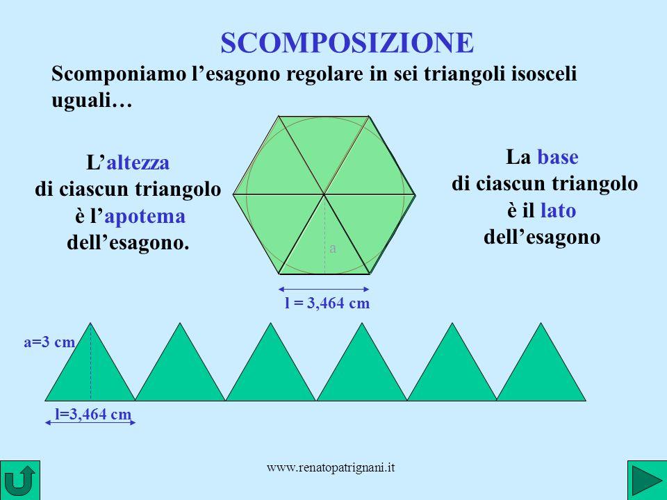 www.renatopatrignani.it CALCOLO Calcoliamo larea di uno dei triangoli e poi moltiplichiamola per 6 4,464 cm 3 cm A = (4,464 x 3): 2 = 6,696 cm 2 (Area di uno dei triangoli) 6,696 x 6 = 40,176 cm 2 (Area dei sei triangoli e, quindi, dellesagono) Applichiamo la formula dellarea del triangolo: A = b x h : 2