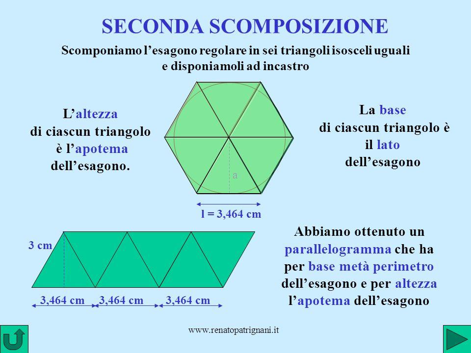 www.renatopatrignani.it FORMULA 3,464 cm 3 cm 3,464 cm Per calcolare larea del parallelogramma, che è anche area dellesagono, moltiplichiamo la base (semiperimetro dellesagono) per laltezza (apotema dellesagono).