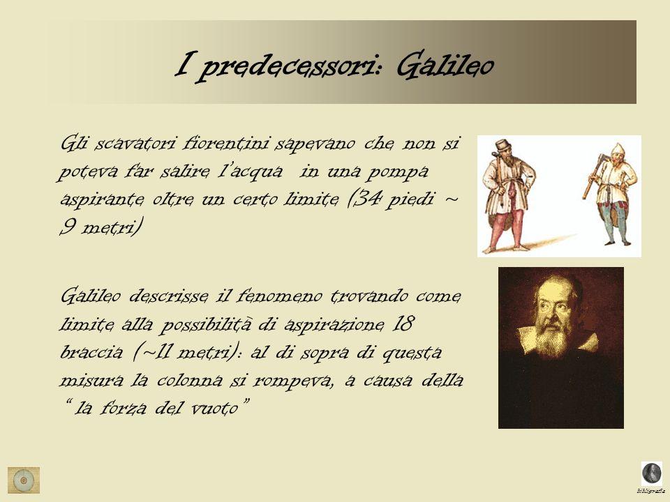 bibligrafia I predecessori: Galileo Gli scavatori fiorentini sapevano che non si poteva far salire lacqua in una pompa aspirante oltre un certo limite