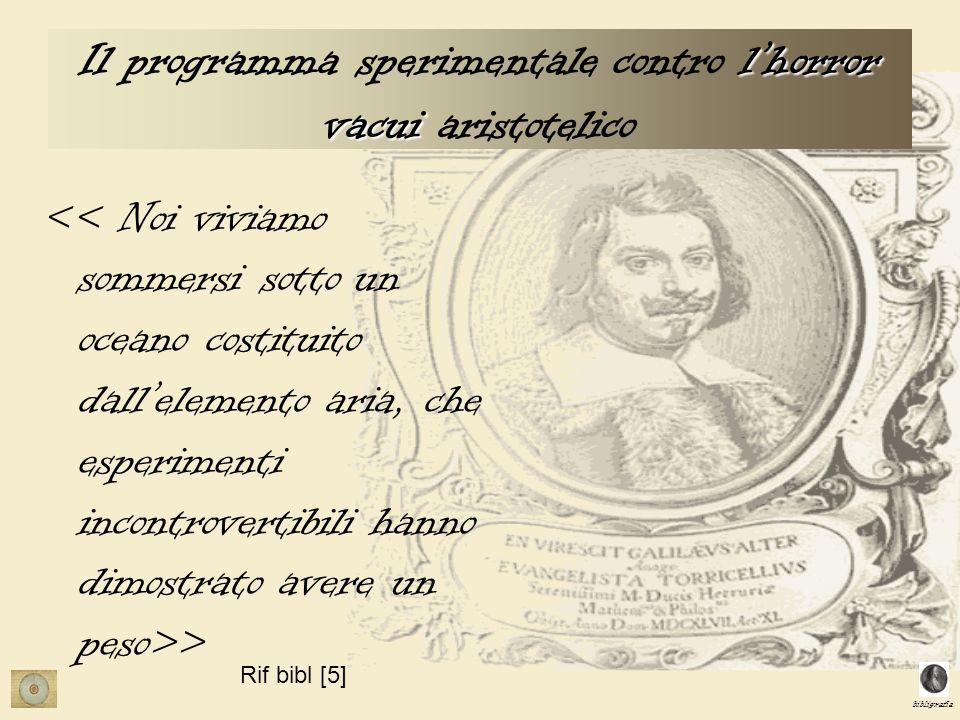 bibligrafia lhorror vacui Il programma sperimentale contro lhorror vacui aristotelico > Rif bibl [5]