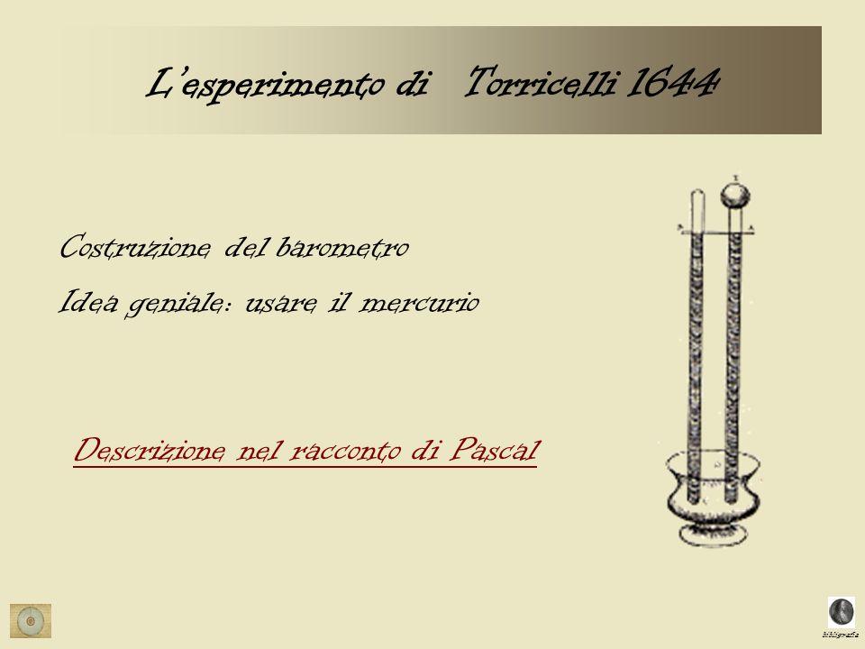 bibligrafia Lesperimento di Torricelli 1644 Costruzione del barometro Idea geniale: usare il mercurio Descrizione nel racconto di Pascal