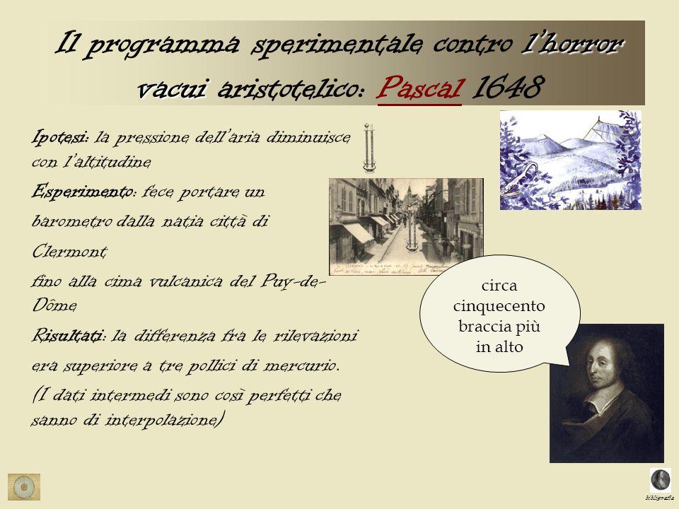 bibligrafia lhorror vacui Il programma sperimentale contro lhorror vacui aristotelico: Pascal 1648Pascal Ipotesi: la pressione dellaria diminuisce con