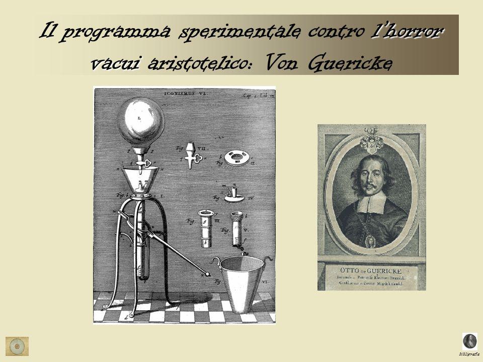 bibligrafia lhorror vacui Il programma sperimentale contro lhorror vacui aristotelico: Von Guericke