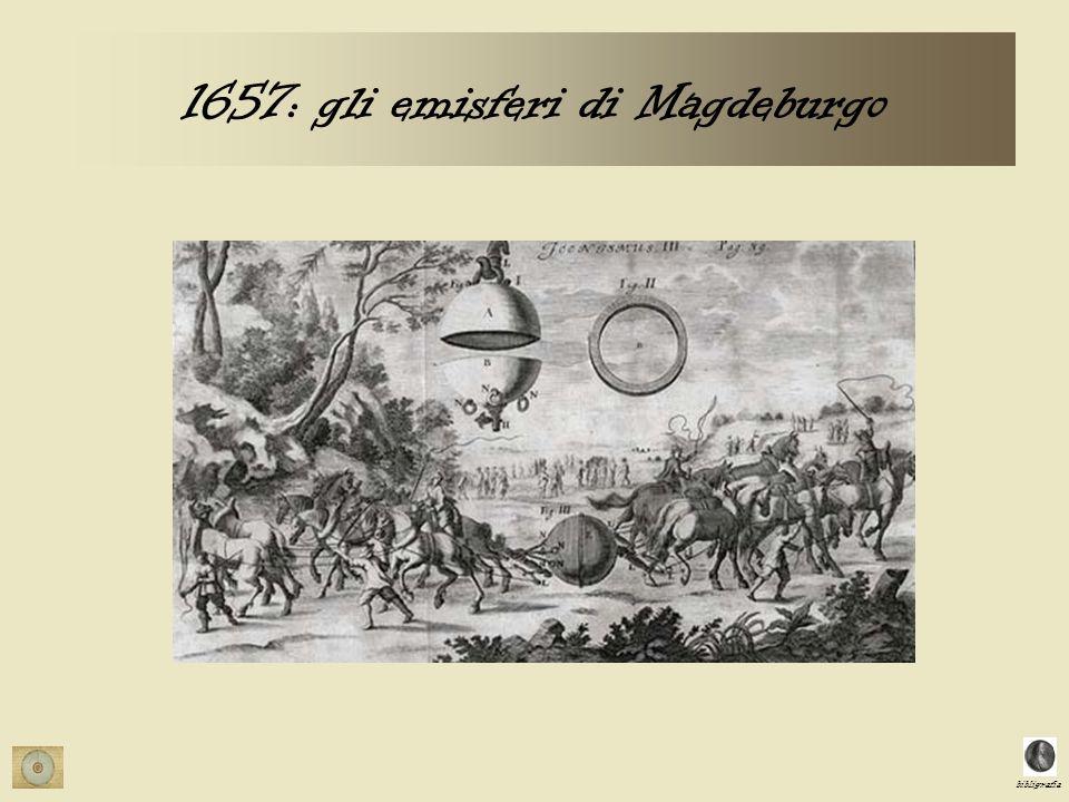 bibligrafia 1657: gli emisferi di Magdeburgo
