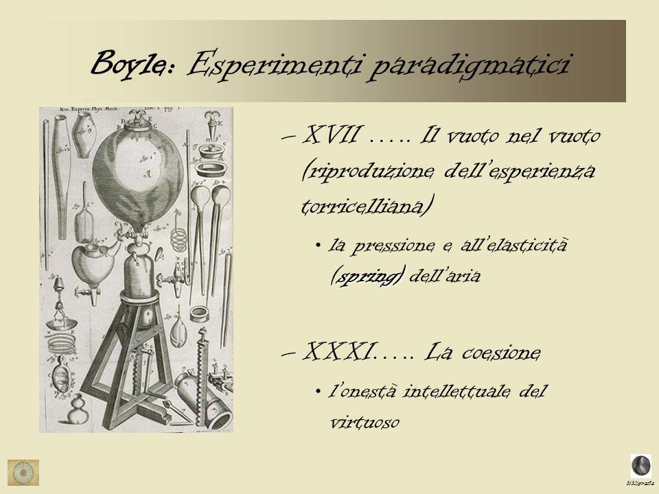 bibligrafia Boyle: Esperimenti paradigmatici –XVII ….. Il vuoto nel vuoto (riproduzione dellesperienza torricelliana) spring)la pressione e allelastic