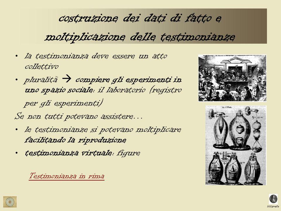 bibligrafia costruzione dei dati di fatto e moltiplicazione delle testimonianze la testimonianza deve essere un atto collettivo pluralità compiere gli