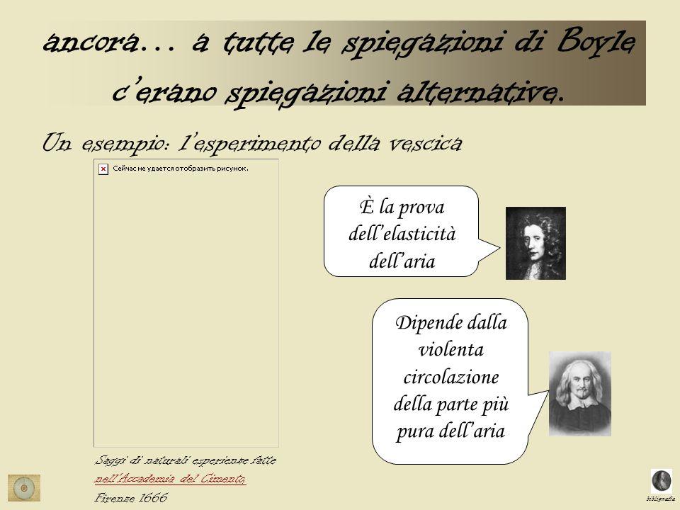 bibligrafia ancora… a tutte le spiegazioni di Boyle cerano spiegazioni alternative. Un esempio: lesperimento della vescica È la prova dellelasticità d