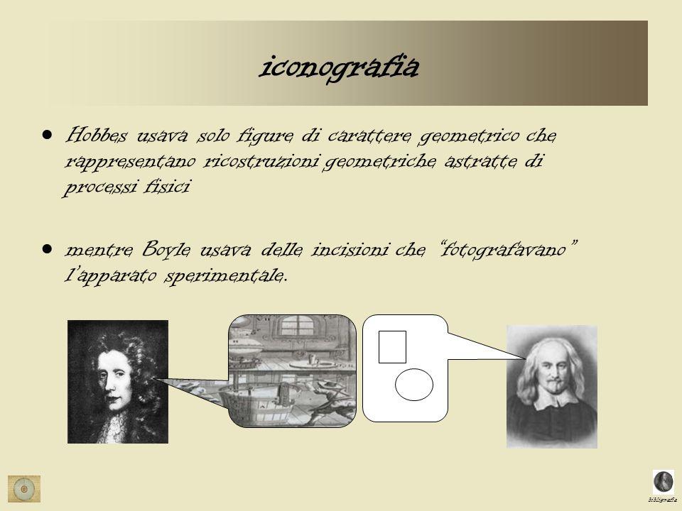 bibligrafia iconografia Hobbes usava solo figure di carattere geometrico che rappresentano ricostruzioni geometriche astratte di processi fisici mentre Boyle usava delle incisioni che fotografavano lapparato sperimentale.
