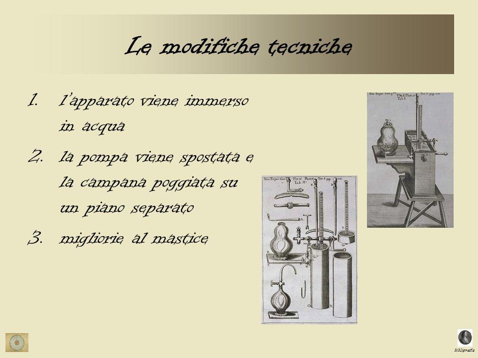 bibligrafia Le modifiche tecniche 1.lapparato viene immerso in acqua 2.la pompa viene spostata e la campana poggiata su un piano separato 3.migliorie al mastice