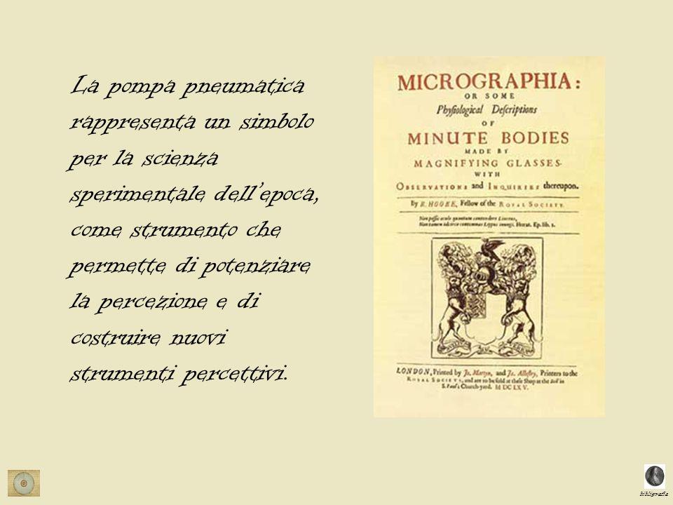 bibligrafia La pompa pneumatica rappresenta un simbolo per la scienza sperimentale dellepoca, come strumento che permette di potenziare la percezione e di costruire nuovi strumenti percettivi.