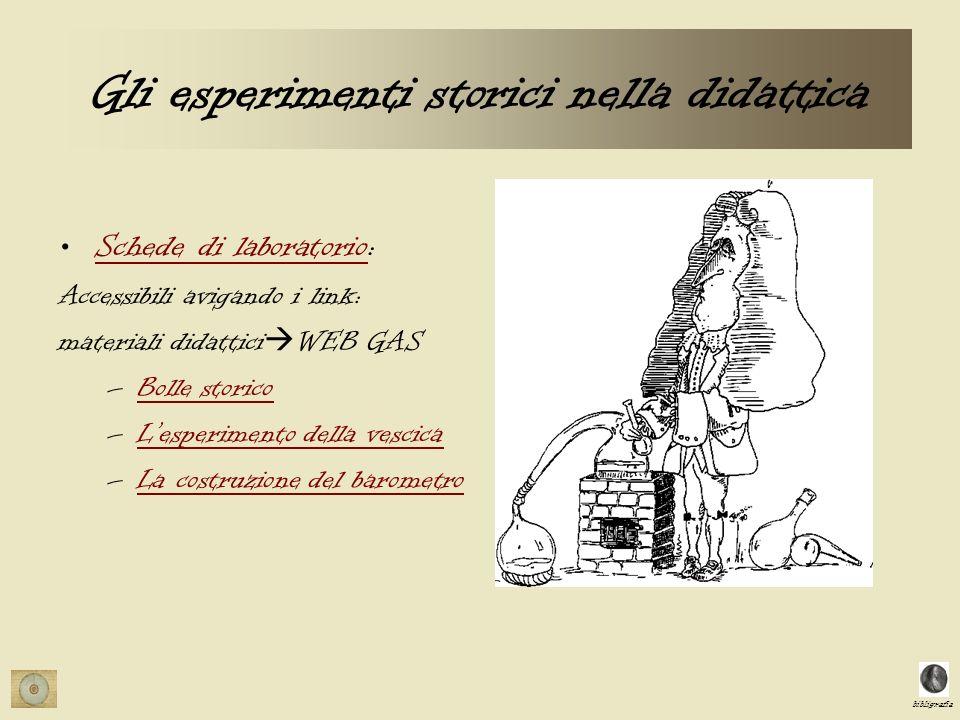 bibligrafia Gli esperimenti storici nella didattica Schede di laboratorio:Schede di laboratorio Accessibili avigando i link: materiali didattici WEB G