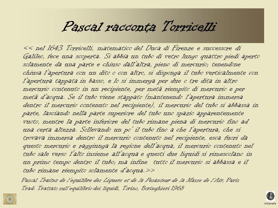 bibligrafia Pascal racconta Torricelli > Pascal Traitez de lequilibre des Liquers et de la Pesanteur de la Masse de lAir, Paris Trad: Trattato sullequilibrio dei liquidi, Torino, Boringhieri 1968