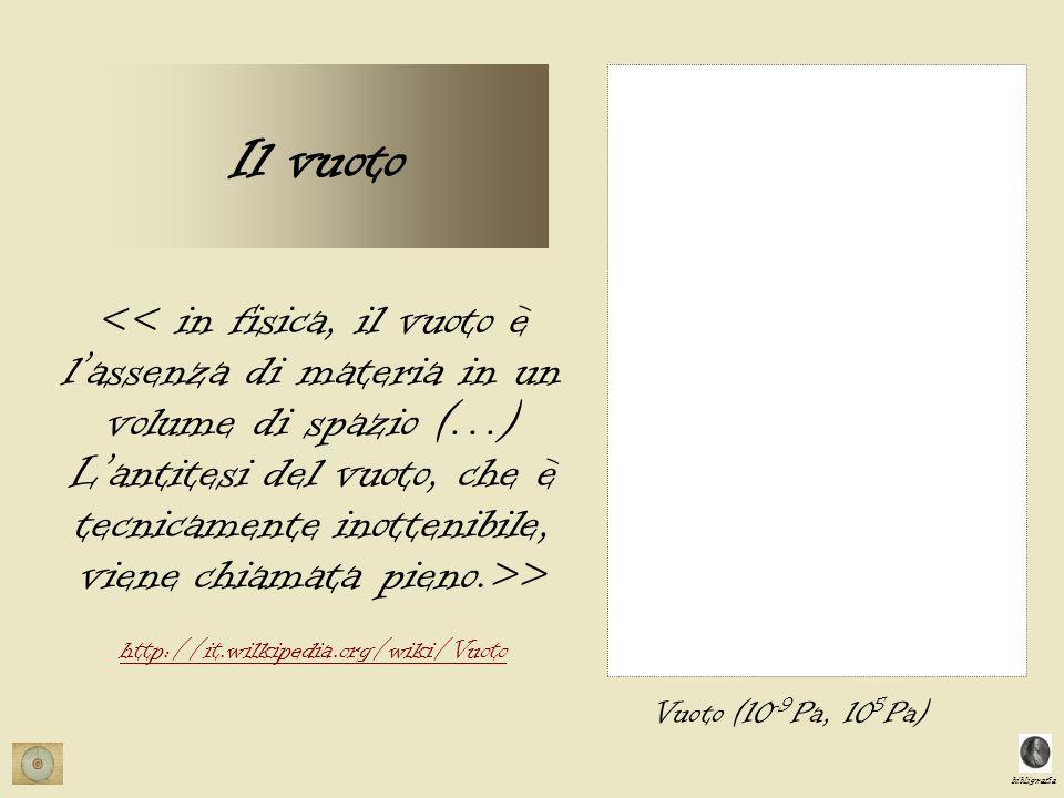 bibligrafia > http://it.wilkipedia.org/wiki/Vuoto Il vuoto Vuoto (10 -9 Pa, 10 5 Pa)