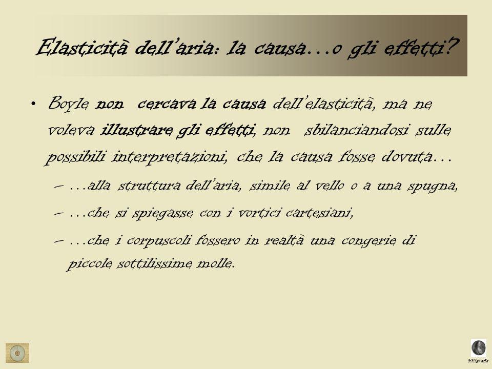 bibligrafia Elasticità dellaria: la causa…o gli effetti.