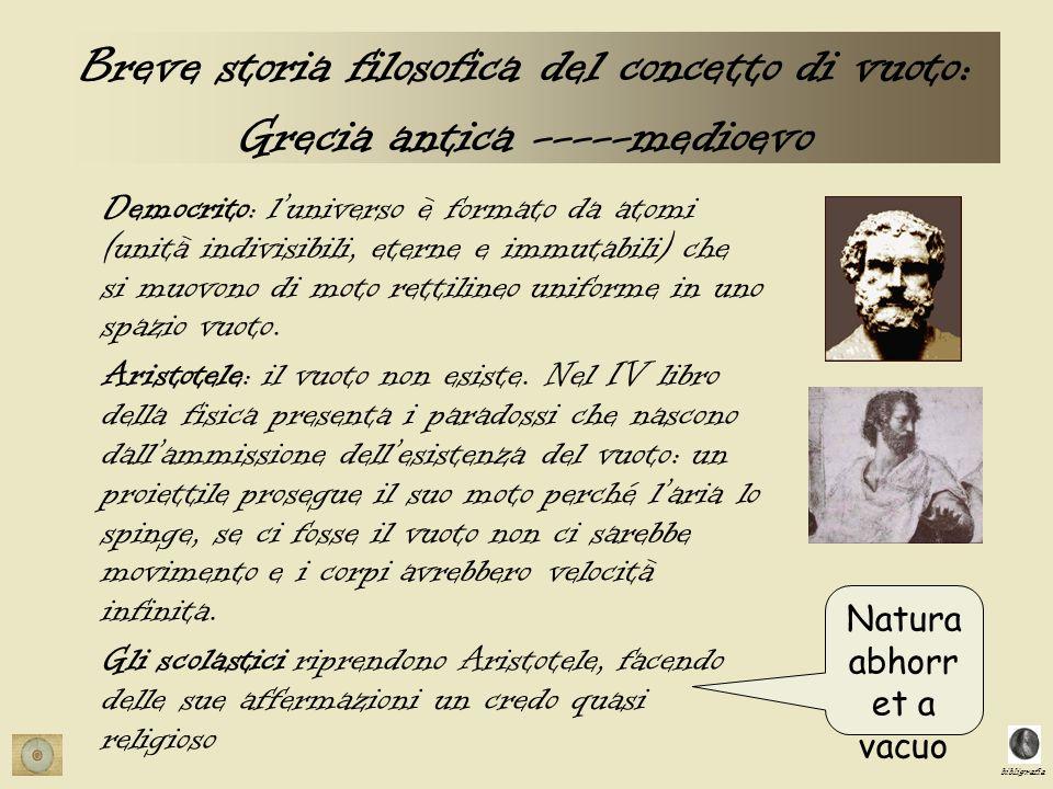 bibligrafia Breve storia filosofica del concetto di vuoto: Grecia antica -----medioevo Democrito: luniverso è formato da atomi (unità indivisibili, et