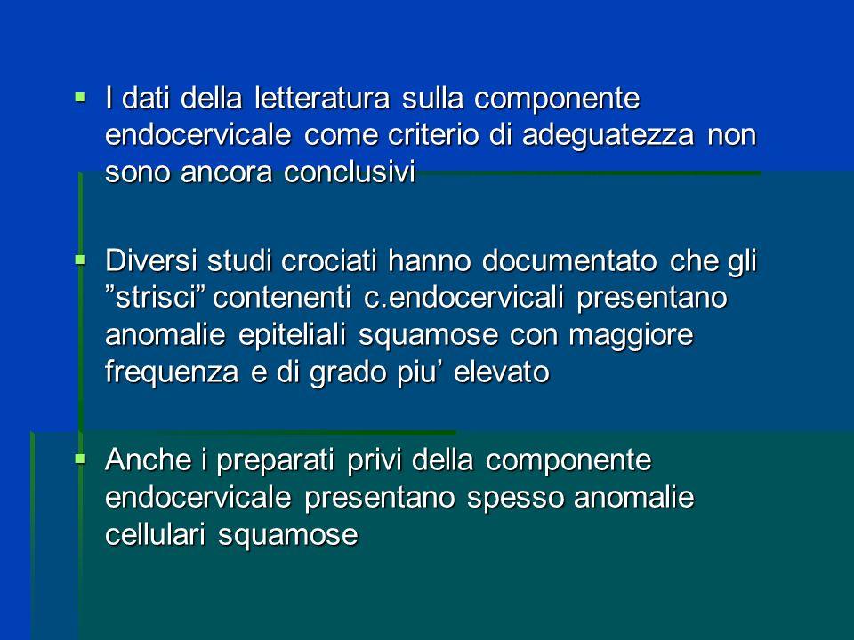 I dati della letteratura sulla componente endocervicale come criterio di adeguatezza non sono ancora conclusivi I dati della letteratura sulla compone