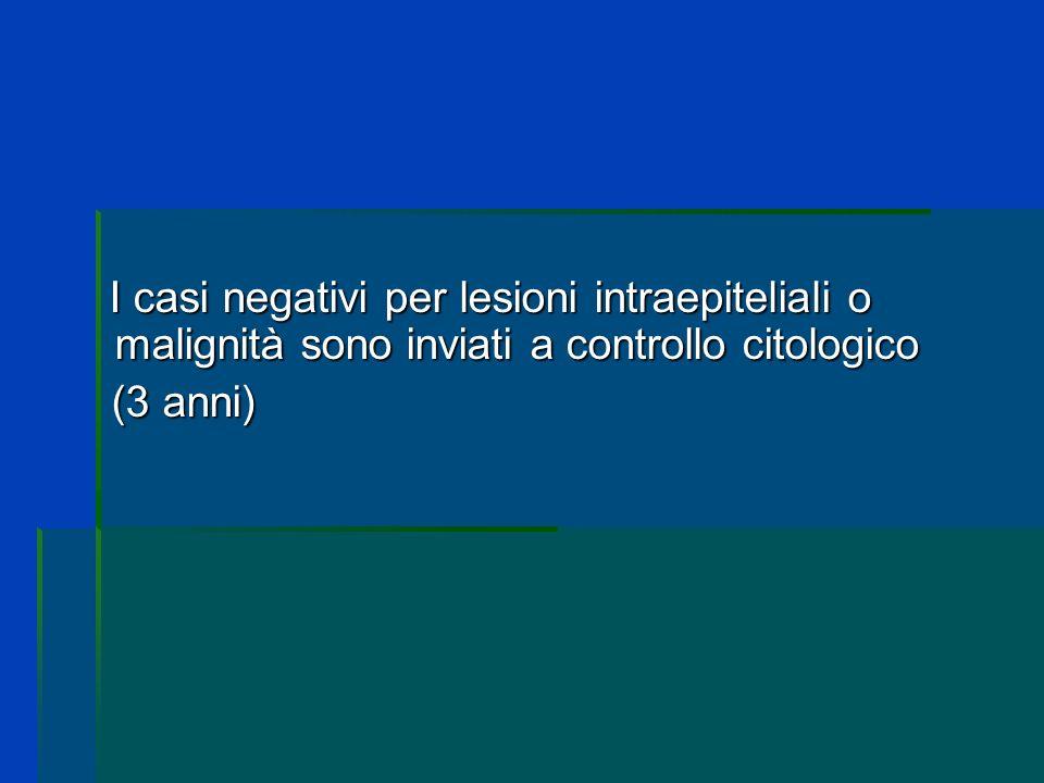 I casi negativi per lesioni intraepiteliali o malignità sono inviati a controllo citologico I casi negativi per lesioni intraepiteliali o malignità so