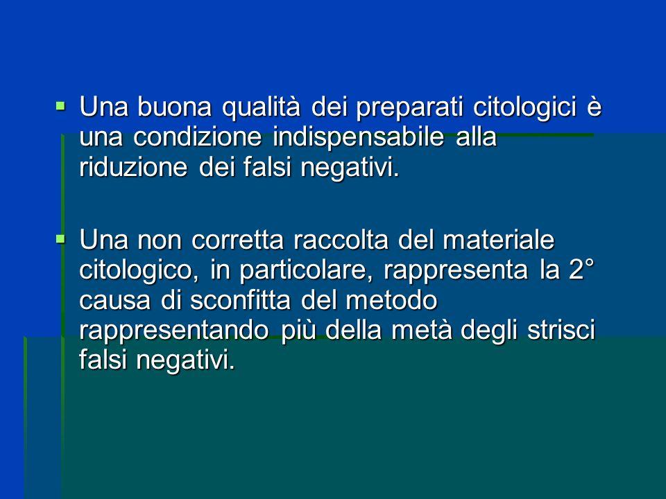 Una buona qualità dei preparati citologici è una condizione indispensabile alla riduzione dei falsi negativi. Una buona qualità dei preparati citologi
